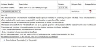 RSLogix 5000 v20.03 Download Notice Featured Image