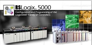 RSLogix5000 Splash Compact Control Featured Image