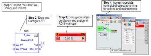 PlantPAx Process Objects