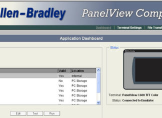 PanelView Component Coming of Age Featured Image 1